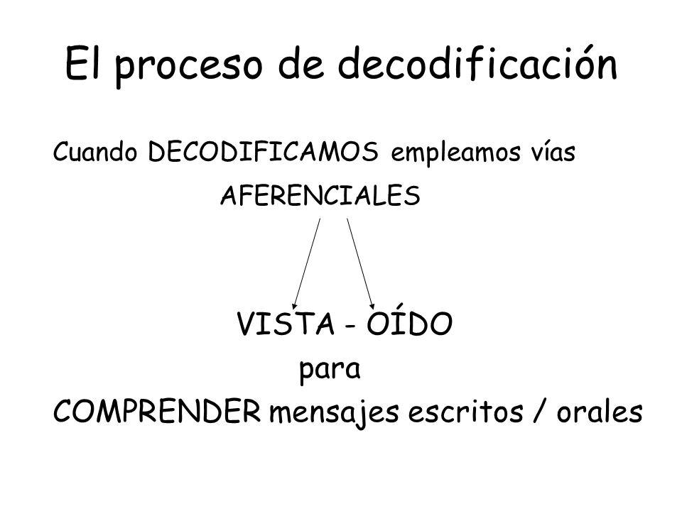 El proceso de decodificación