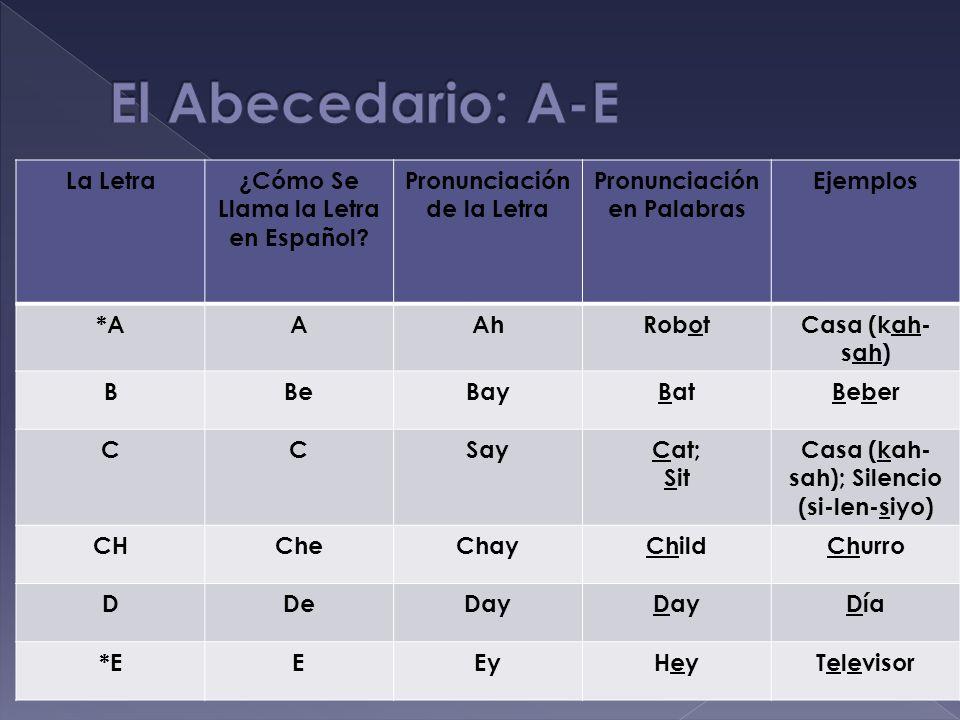 El Abecedario: A-E La Letra ¿Cómo Se Llama la Letra en Español