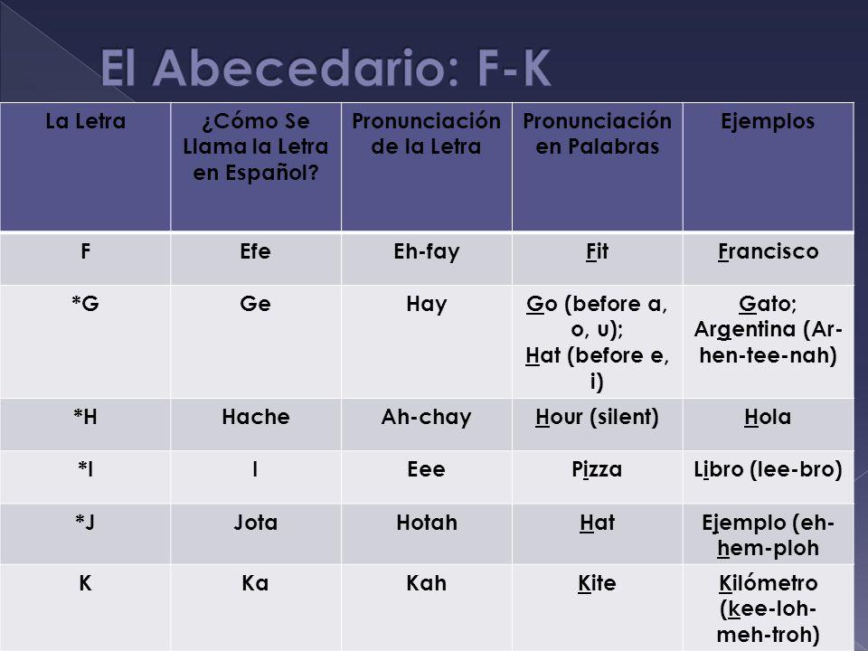 El Abecedario: F-K La Letra ¿Cómo Se Llama la Letra en Español