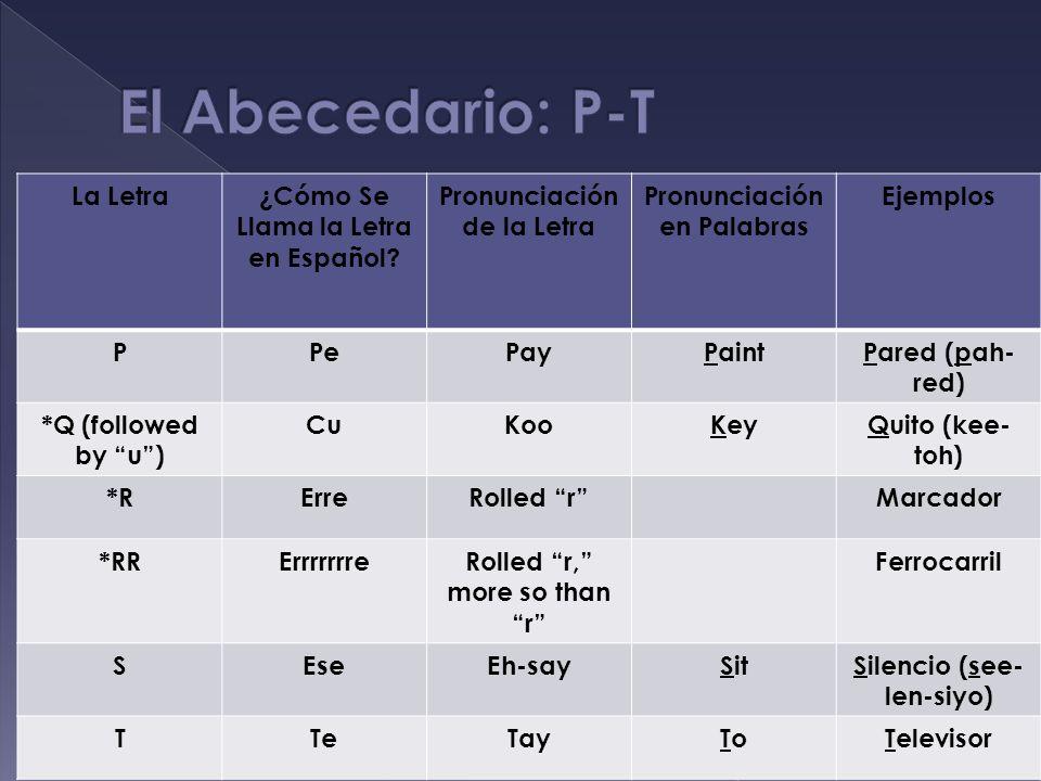 El Abecedario: P-T La Letra ¿Cómo Se Llama la Letra en Español