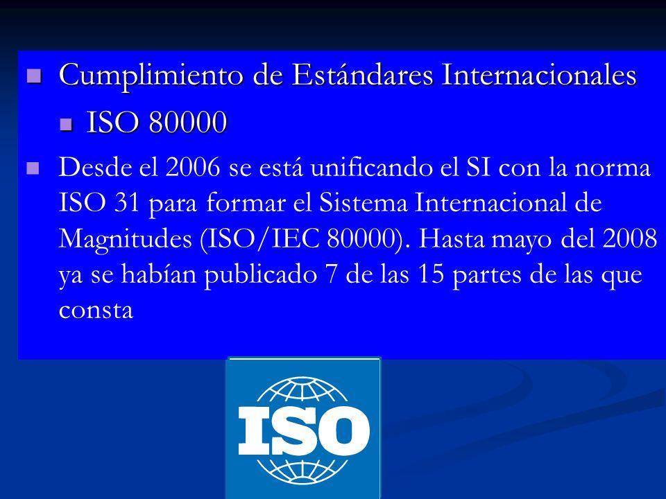 Cumplimiento de Estándares Internacionales ISO 80000