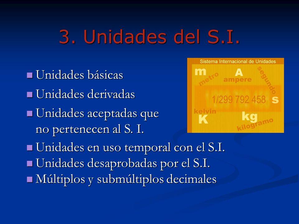 3. Unidades del S.I. Unidades básicas Unidades derivadas