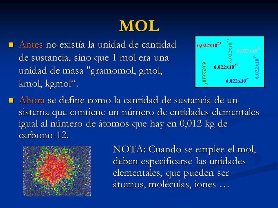 MOL Antes no existía la unidad de cantidad de sustancia, sino que 1 mol era una unidad de masa gramomol, gmol, kmol, kgmol .
