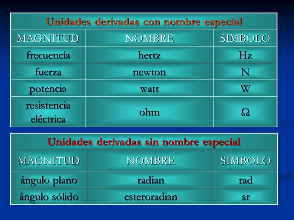 Unidades derivadas con nombre especial MAGNITUD NOMBRE SIMBOLO