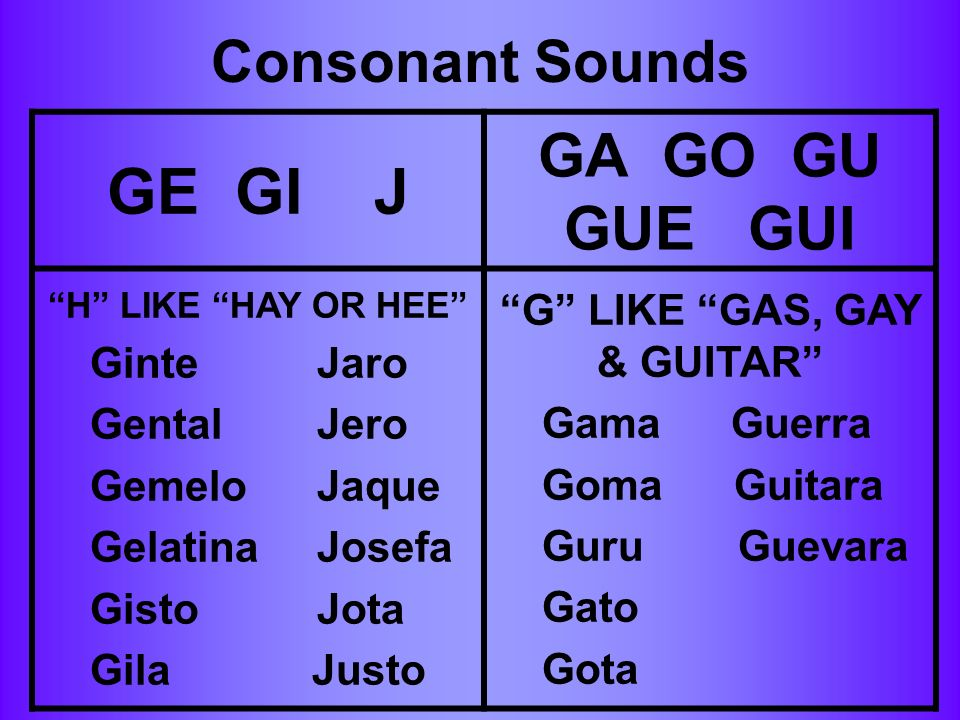 G LIKE GAS, GAY & GUITAR