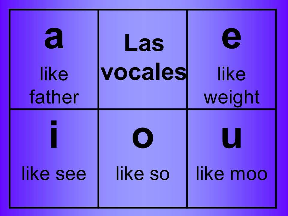 a e i o u Las vocales like father like weight like see like so