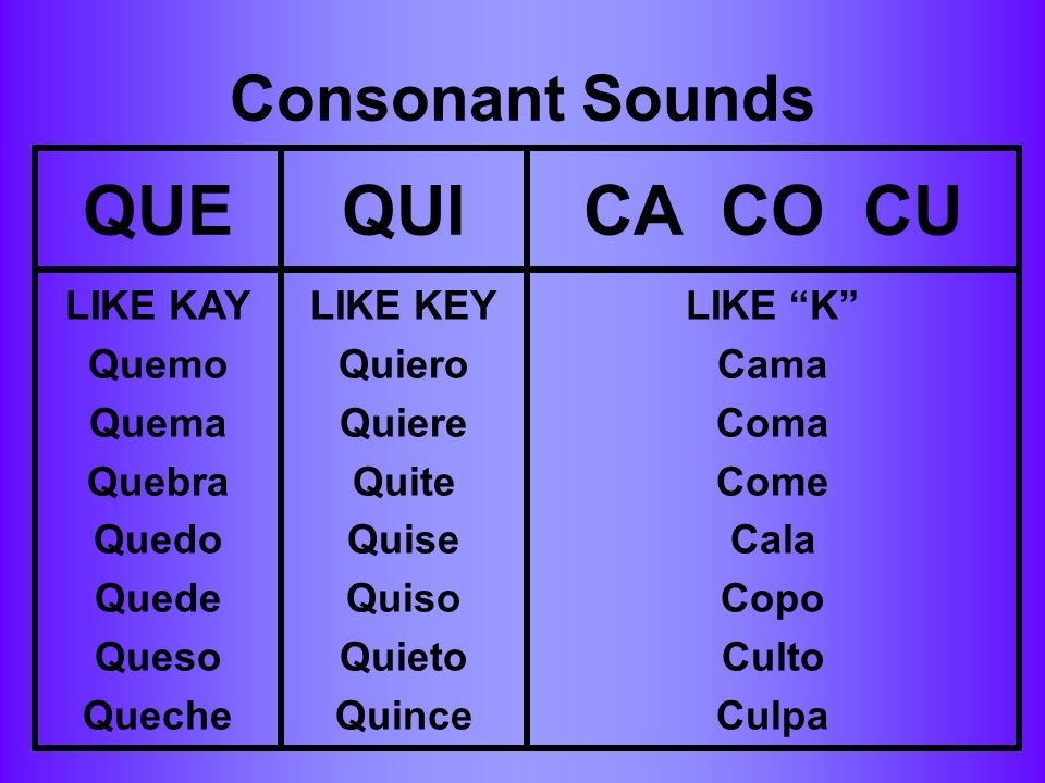 QUE QUI CA CO CU Consonant Sounds LIKE KAY Quemo Quema Quebra Quedo