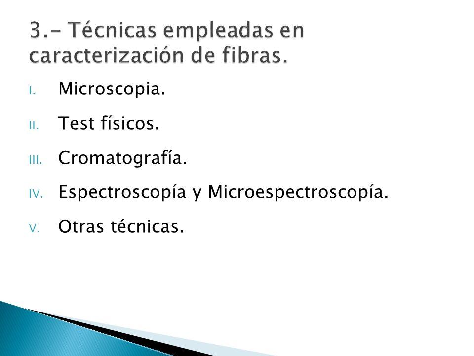 3.- Técnicas empleadas en caracterización de fibras.