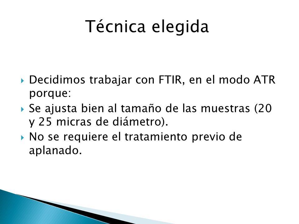 Técnica elegida Decidimos trabajar con FTIR, en el modo ATR porque: