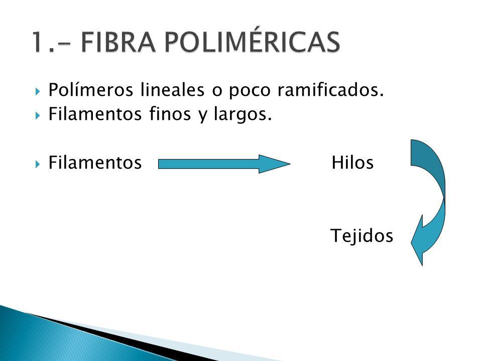 1.- FIBRA POLIMÉRICAS Polímeros lineales o poco ramificados.