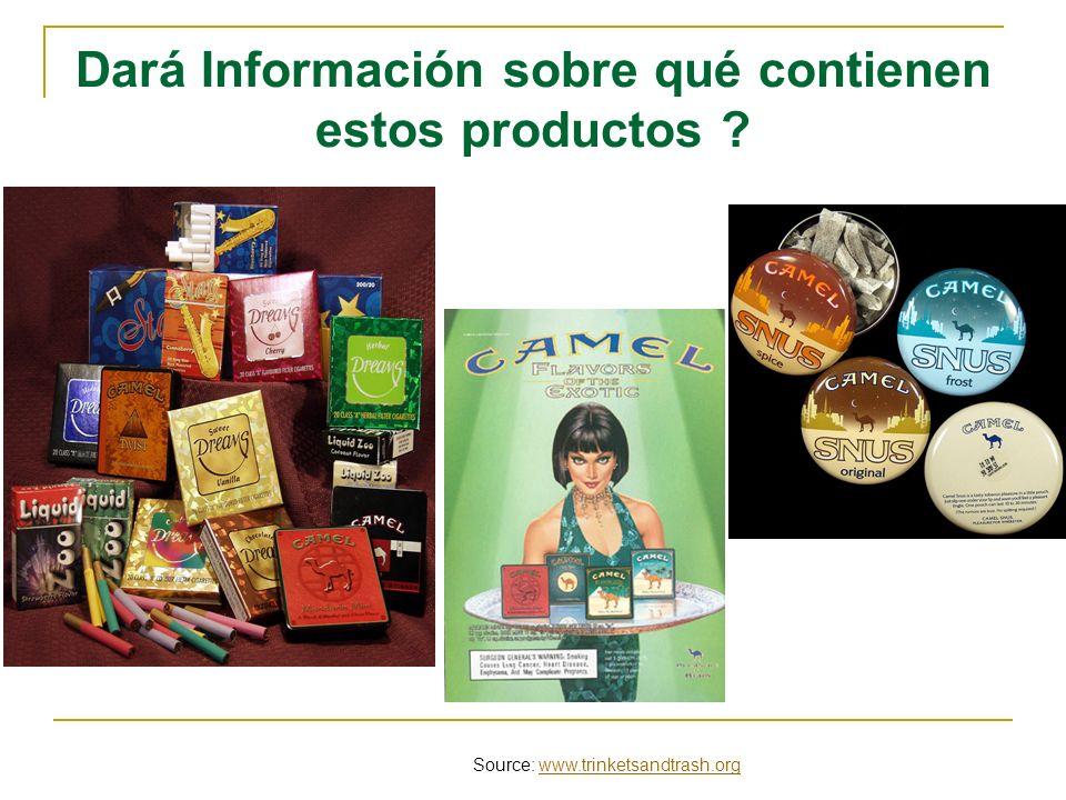 Dará Información sobre qué contienen estos productos