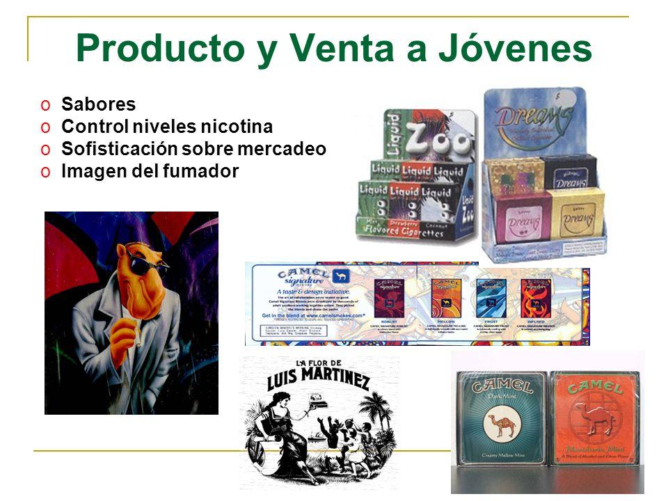 Producto y Venta a Jóvenes