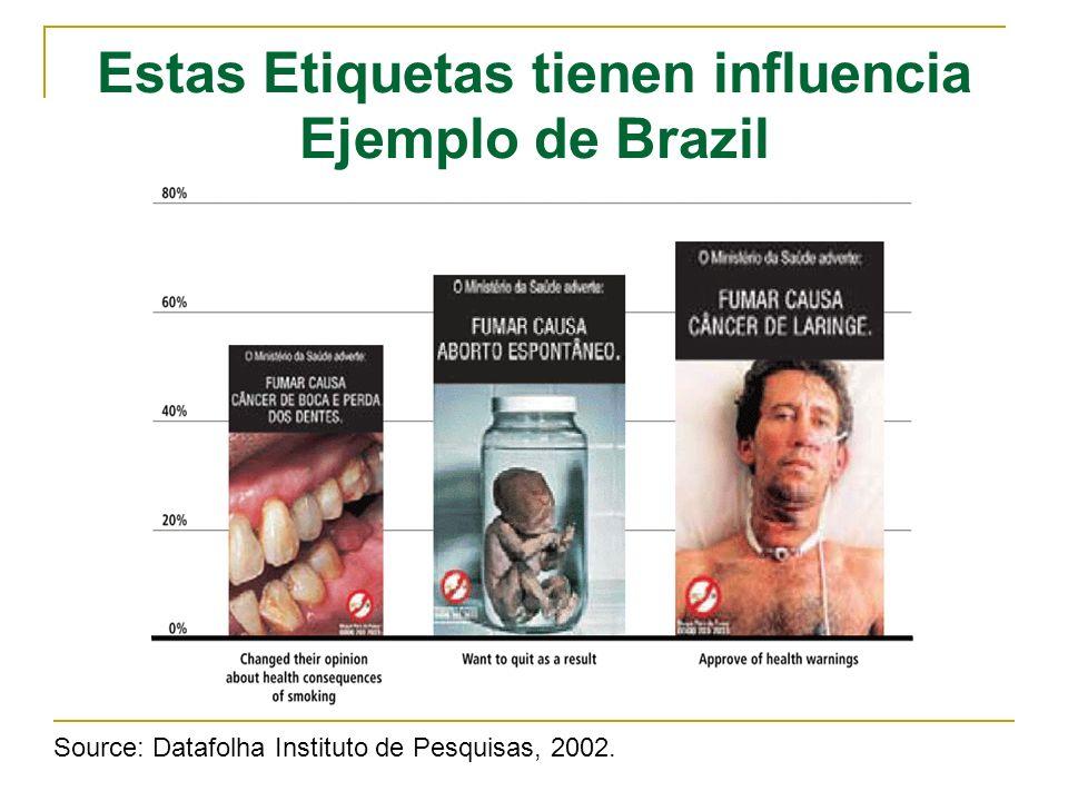 Estas Etiquetas tienen influencia Ejemplo de Brazil