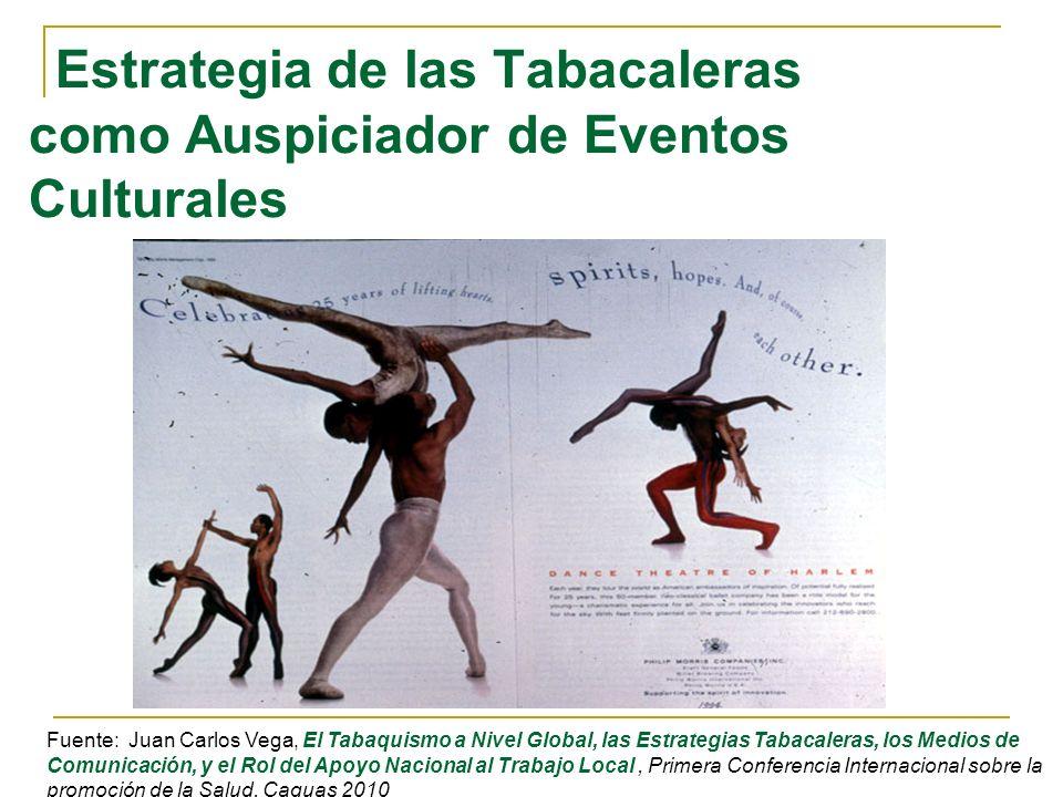 Estrategia de las Tabacaleras como Auspiciador de Eventos Culturales