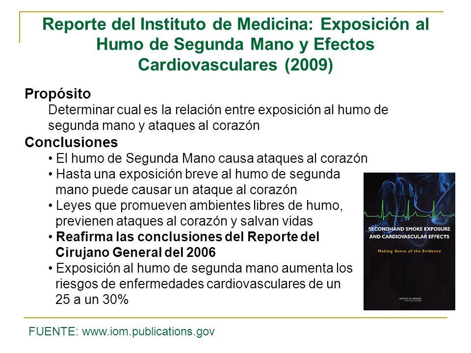 Reporte del Instituto de Medicina: Exposición al Humo de Segunda Mano y Efectos Cardiovasculares (2009)