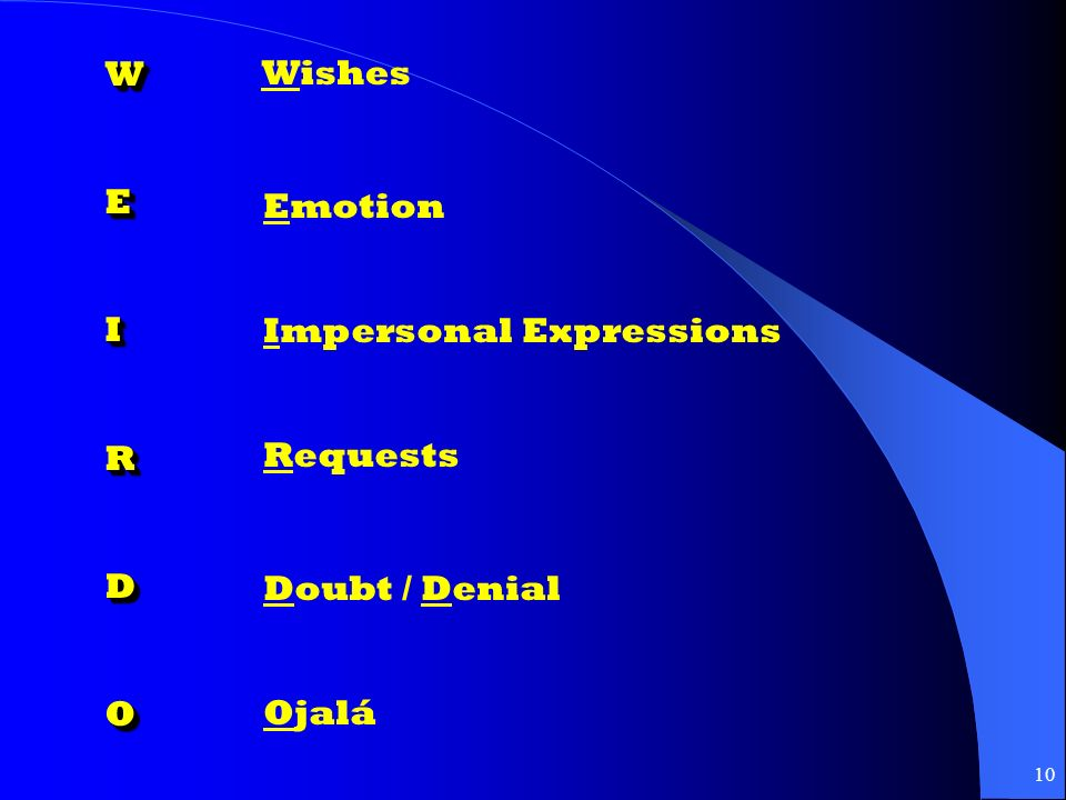 W E I R D O Wishes Emotion Impersonal Expressions Requests Doubt / Denial Ojalá