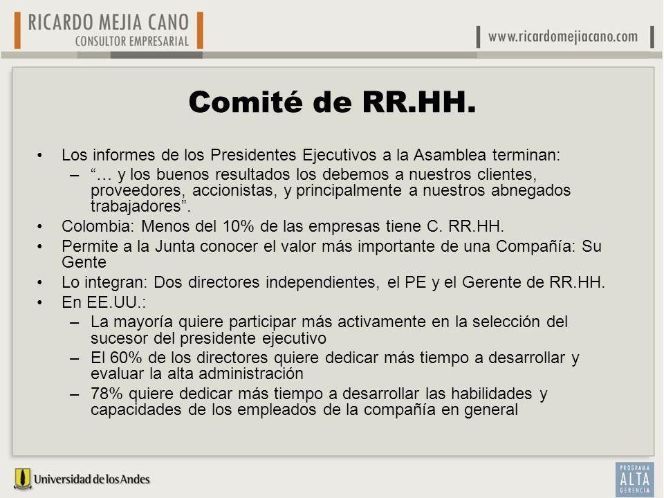 Comité de RR.HH. Los informes de los Presidentes Ejecutivos a la Asamblea terminan: