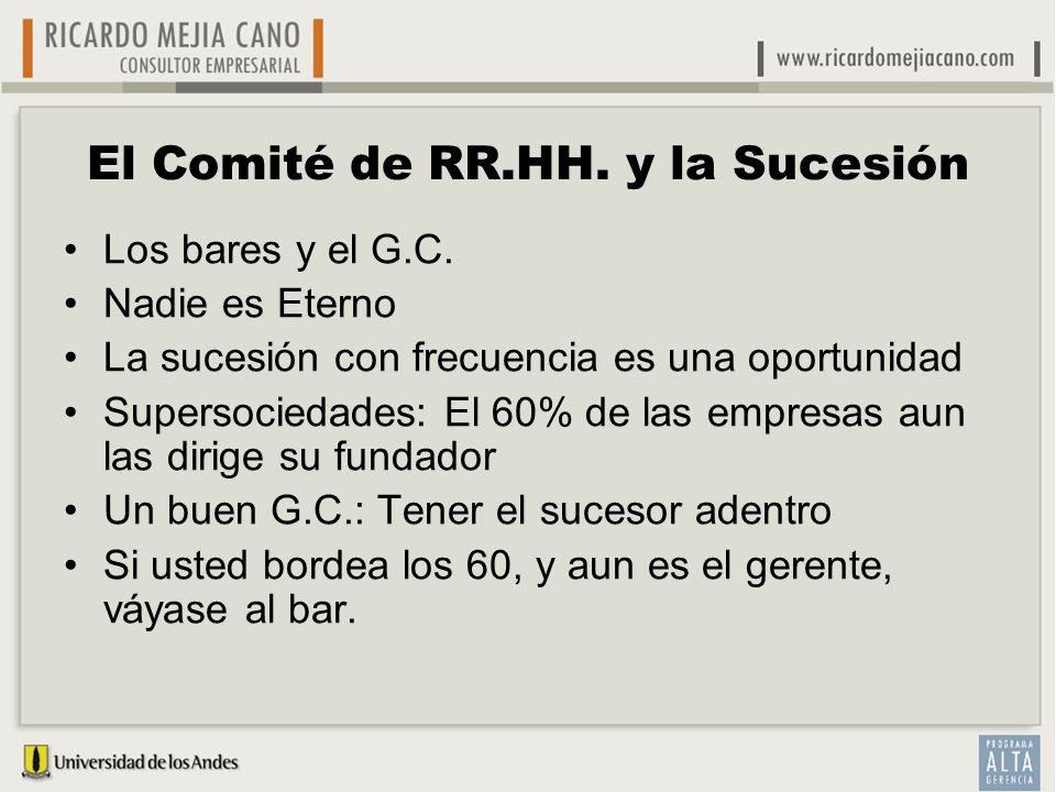 El Comité de RR.HH. y la Sucesión