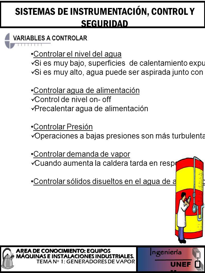 SISTEMAS DE INSTRUMENTACIÓN, CONTROL Y SEGURIDAD
