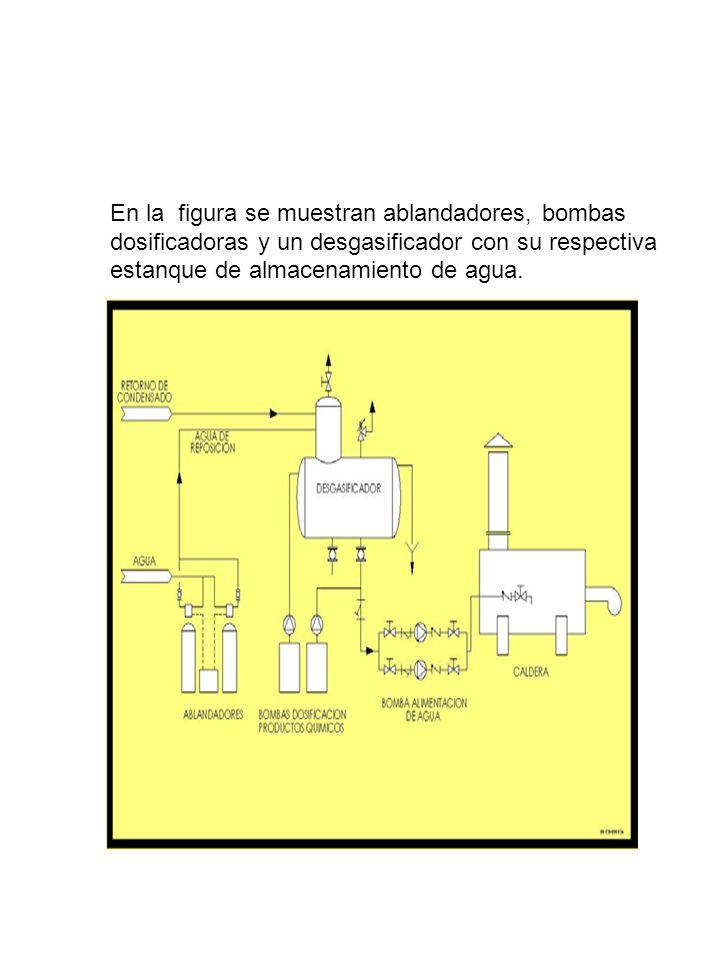 EQUIPOS DE TRATAMIENTO DE AGUA
