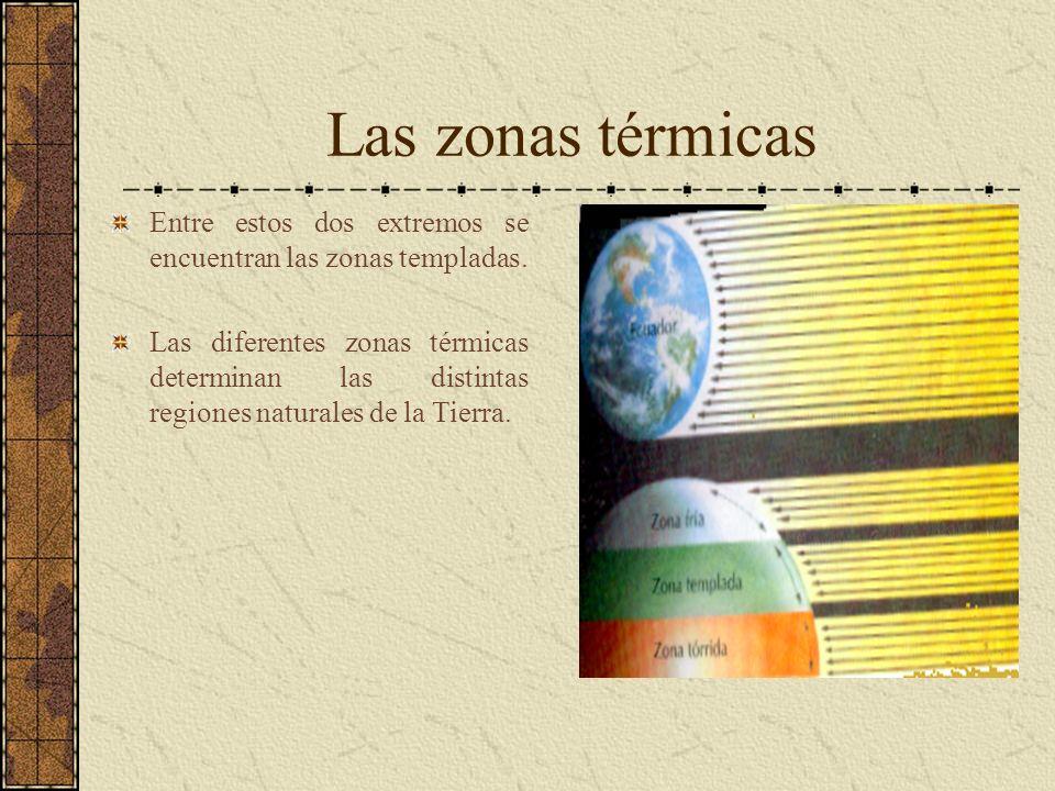 Las zonas térmicas Entre estos dos extremos se encuentran las zonas templadas.