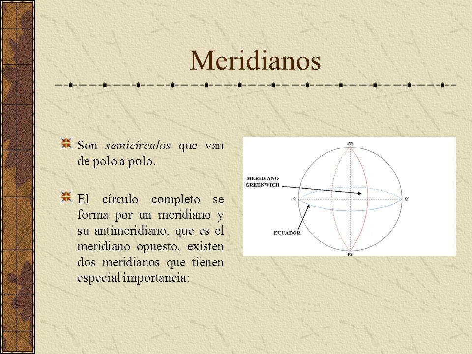 Meridianos Son semicírculos que van de polo a polo.
