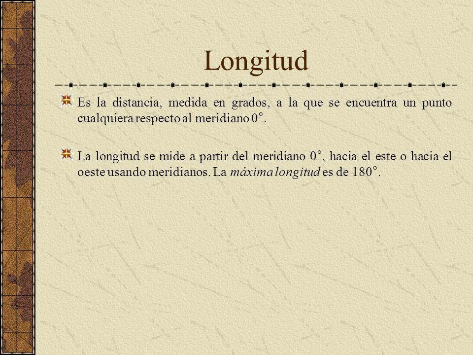 Longitud Es la distancia, medida en grados, a la que se encuentra un punto cualquiera respecto al meridiano 0°.