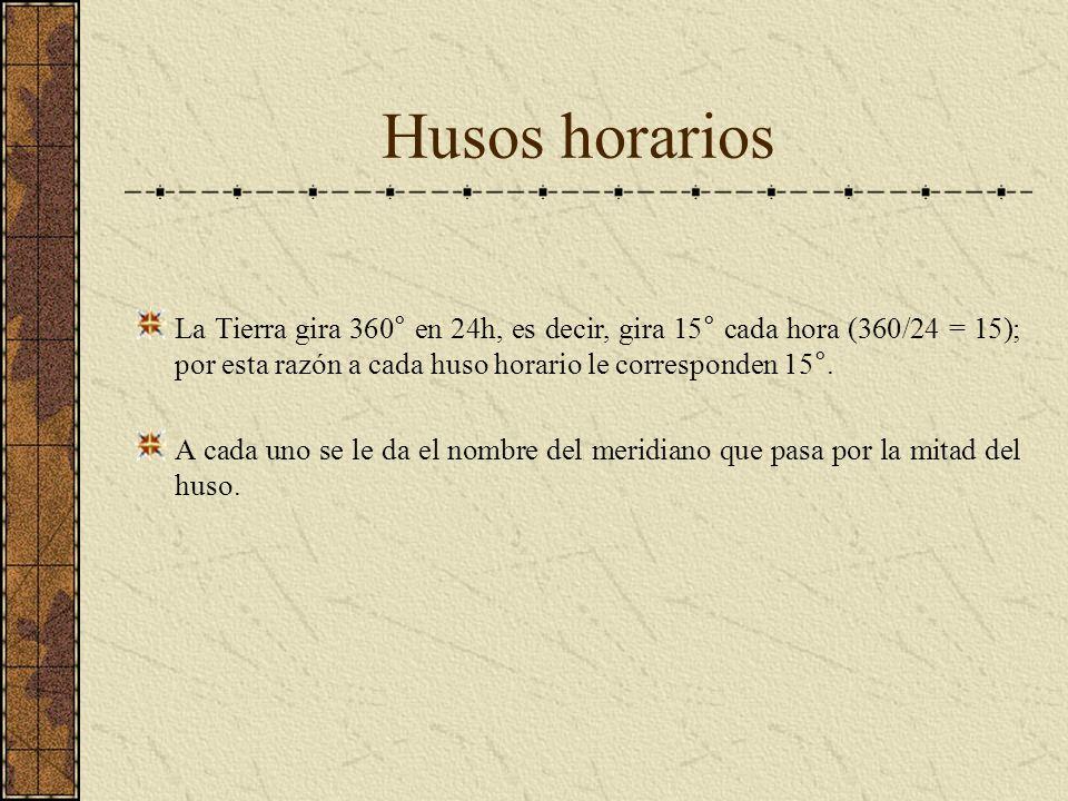 Husos horariosLa Tierra gira 360° en 24h, es decir, gira 15° cada hora (360/24 = 15); por esta razón a cada huso horario le corresponden 15°.