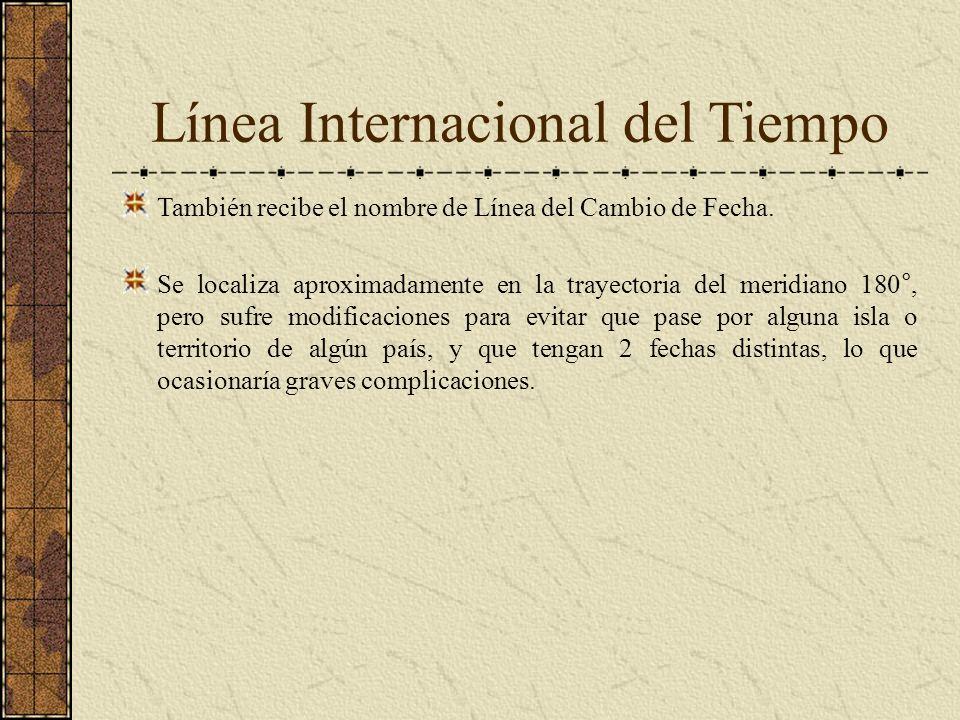 Línea Internacional del Tiempo