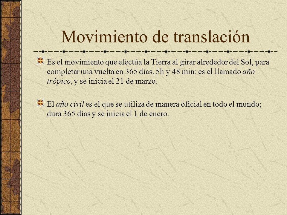 Movimiento de translación