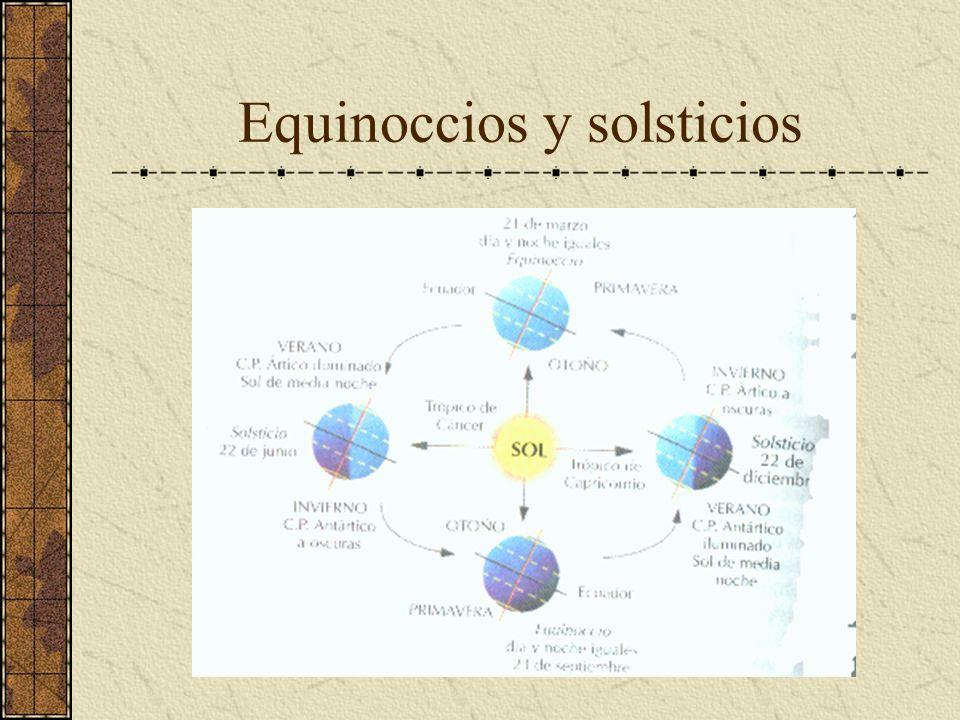 Equinoccios y solsticios