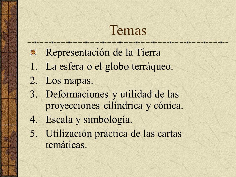 Temas Representación de la Tierra La esfera o el globo terráqueo.