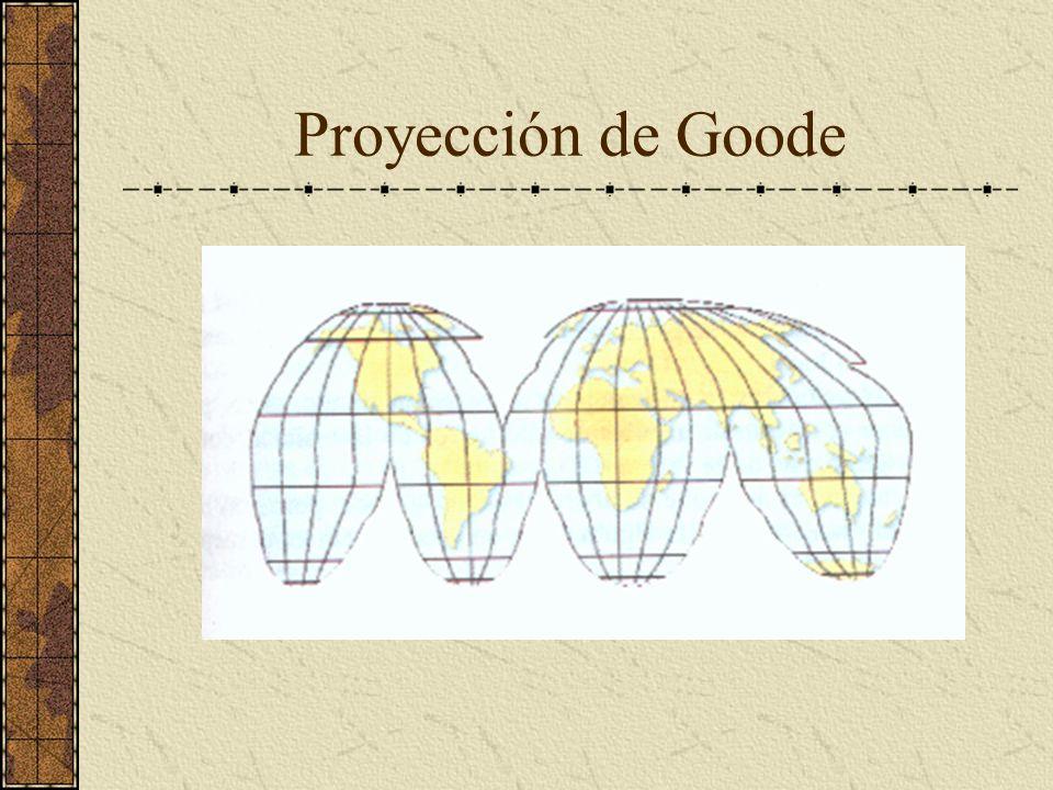 Proyección de Goode