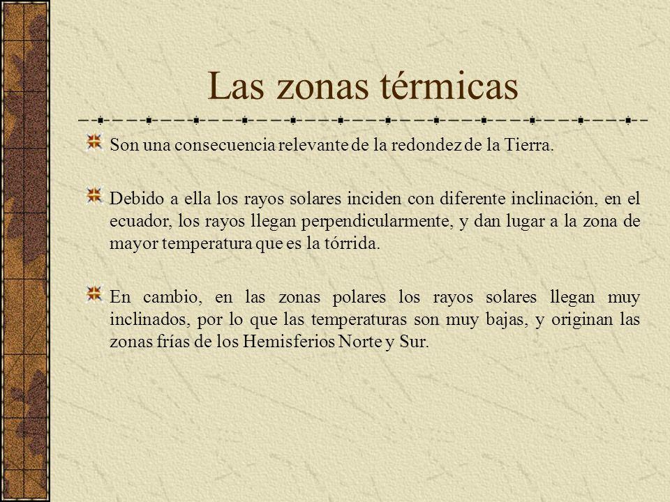 Las zonas térmicas Son una consecuencia relevante de la redondez de la Tierra.