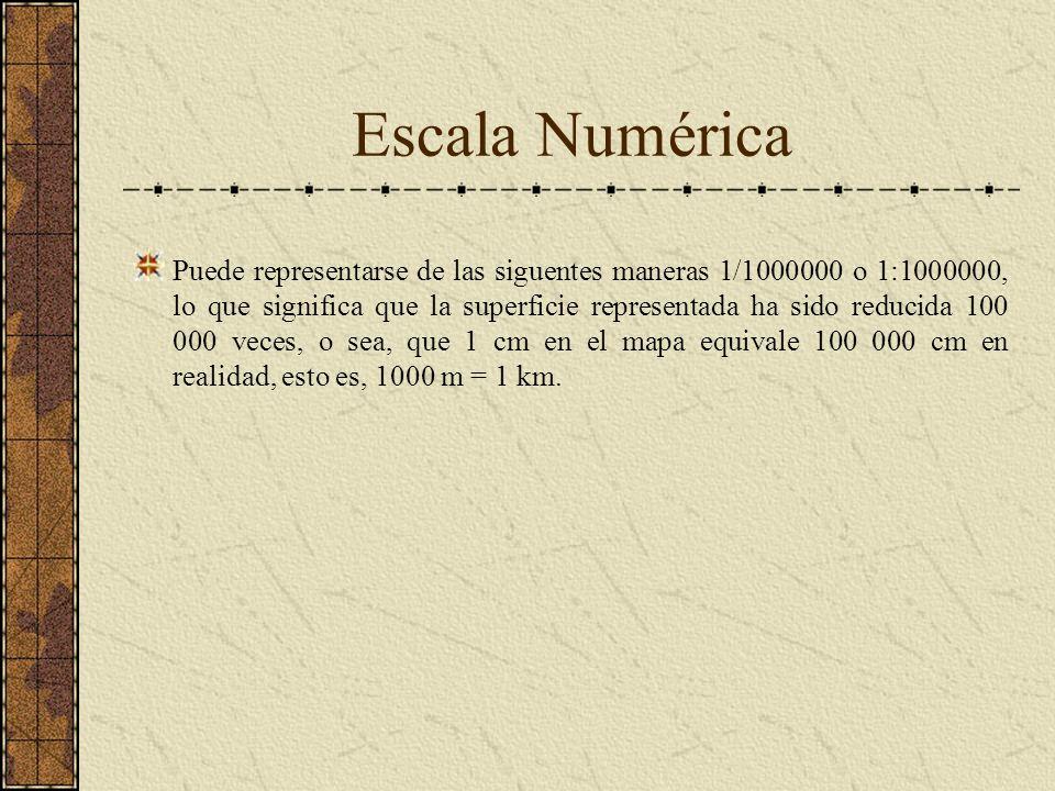Escala Numérica