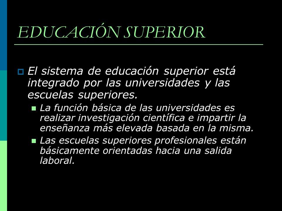 EDUCACIÓN SUPERIOR El sistema de educación superior está integrado por las universidades y las escuelas superiores.