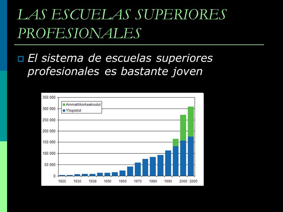LAS ESCUELAS SUPERIORES PROFESIONALES