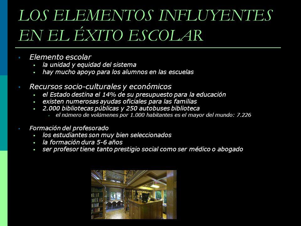 LOS ELEMENTOS INFLUYENTES EN EL ÉXITO ESCOLAR