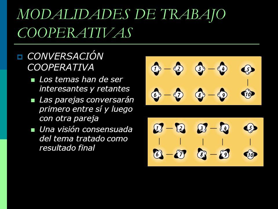 MODALIDADES DE TRABAJO COOPERATIVAS