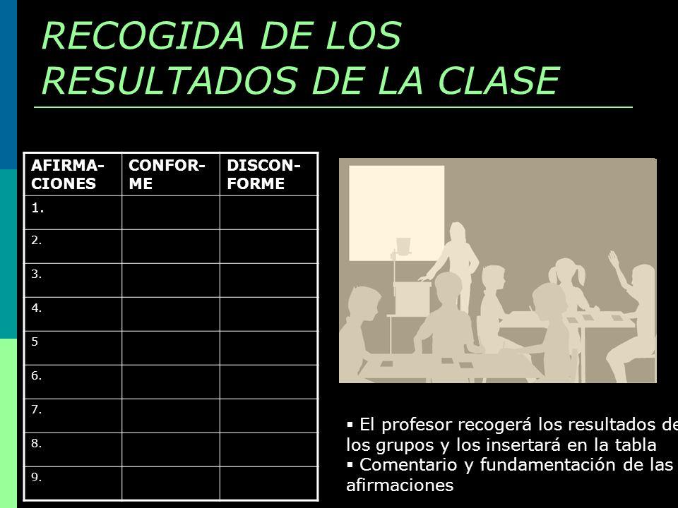 RECOGIDA DE LOS RESULTADOS DE LA CLASE