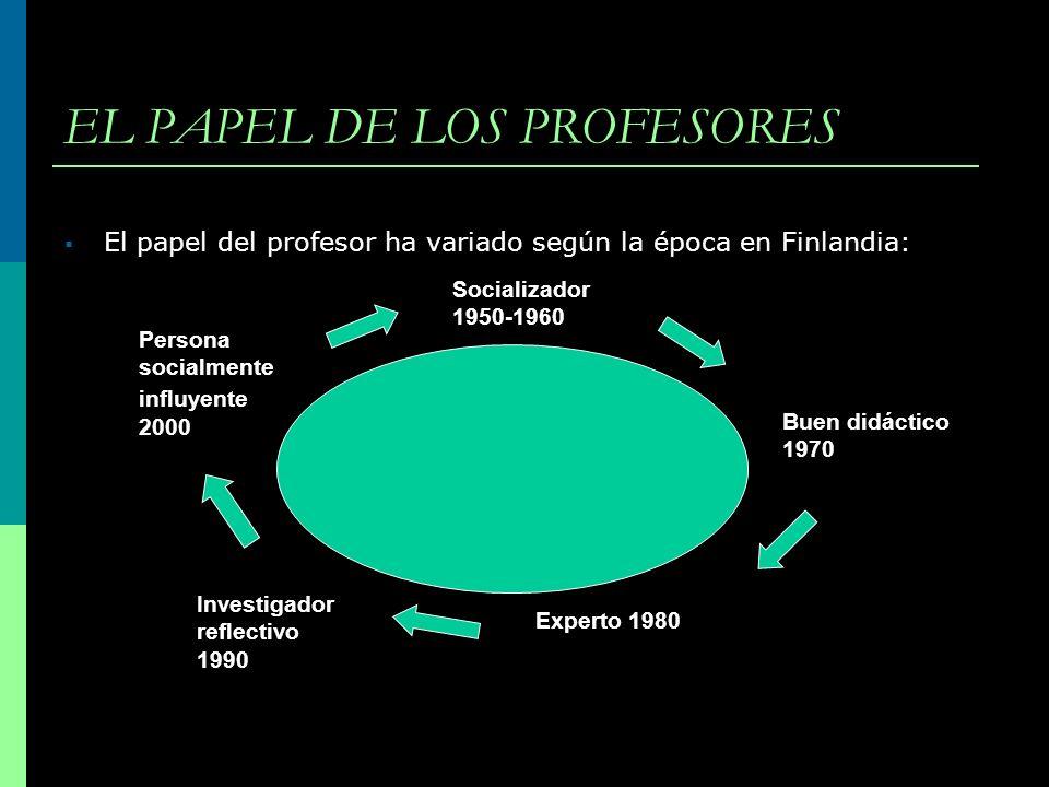 EL PAPEL DE LOS PROFESORES