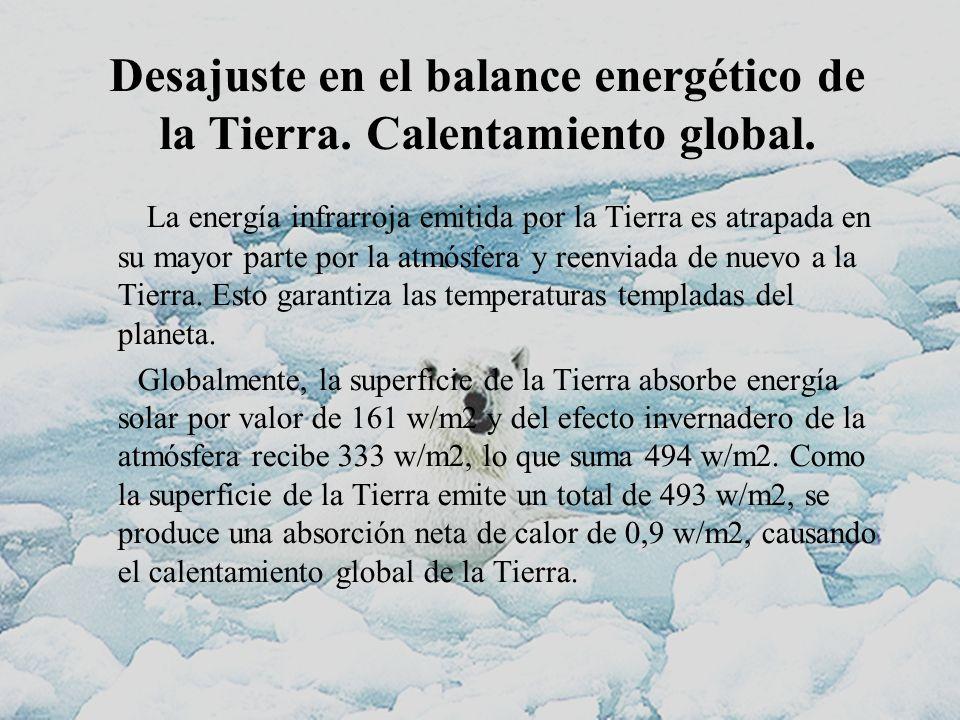 Desajuste en el balance energético de la Tierra. Calentamiento global.