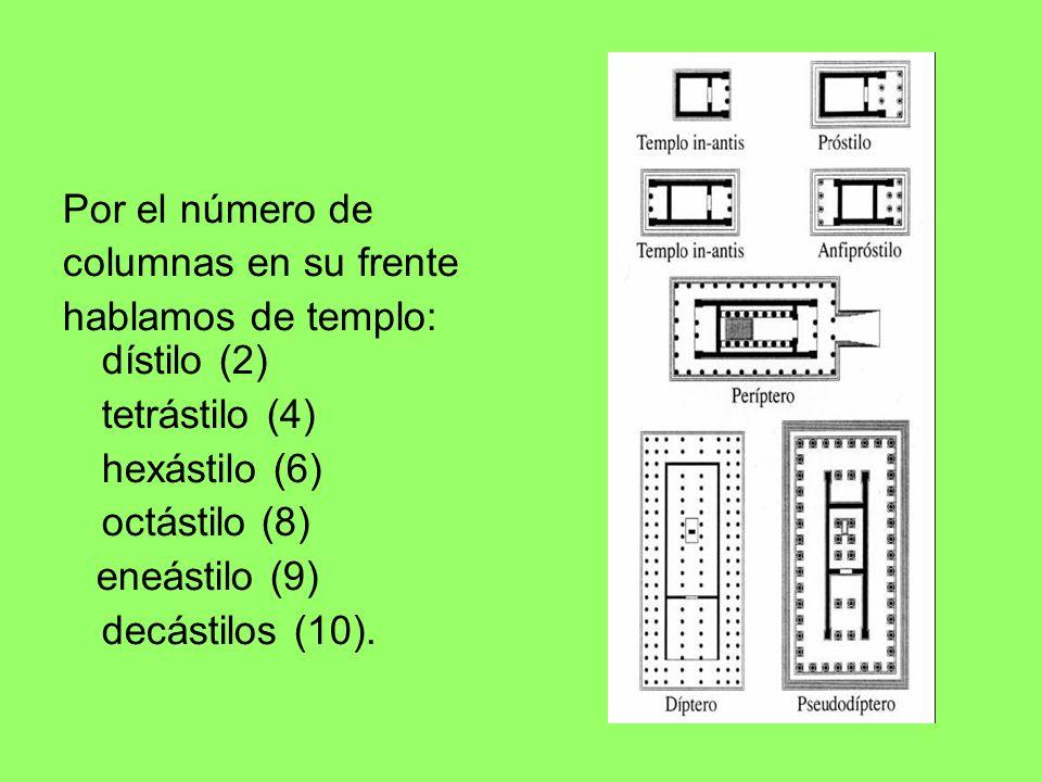 Por el número decolumnas en su frente. hablamos de templo: dístilo (2) tetrástilo (4) hexástilo (6)