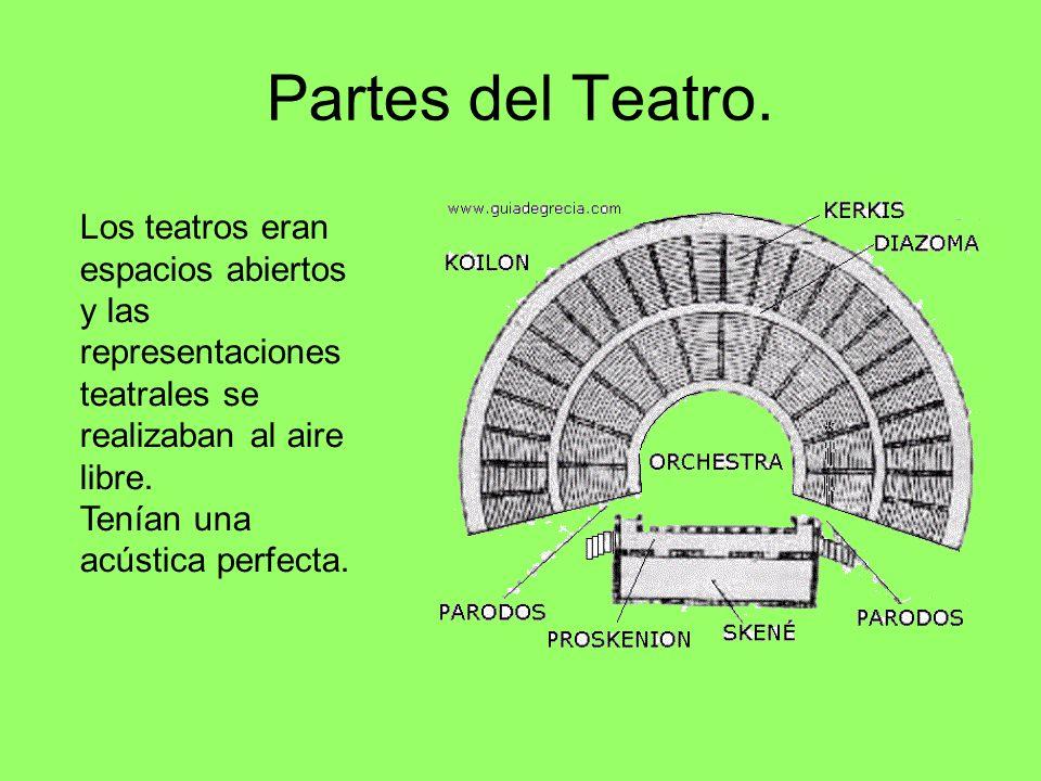 Partes del Teatro. Los teatros eran espacios abiertos y las representaciones teatrales se realizaban al aire libre.