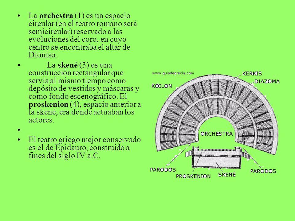 La orchestra (1) es un espacio circular (en el teatro romano será semicircular) reservado a las evoluciones del coro, en cuyo centro se encontraba el altar de Dioniso.