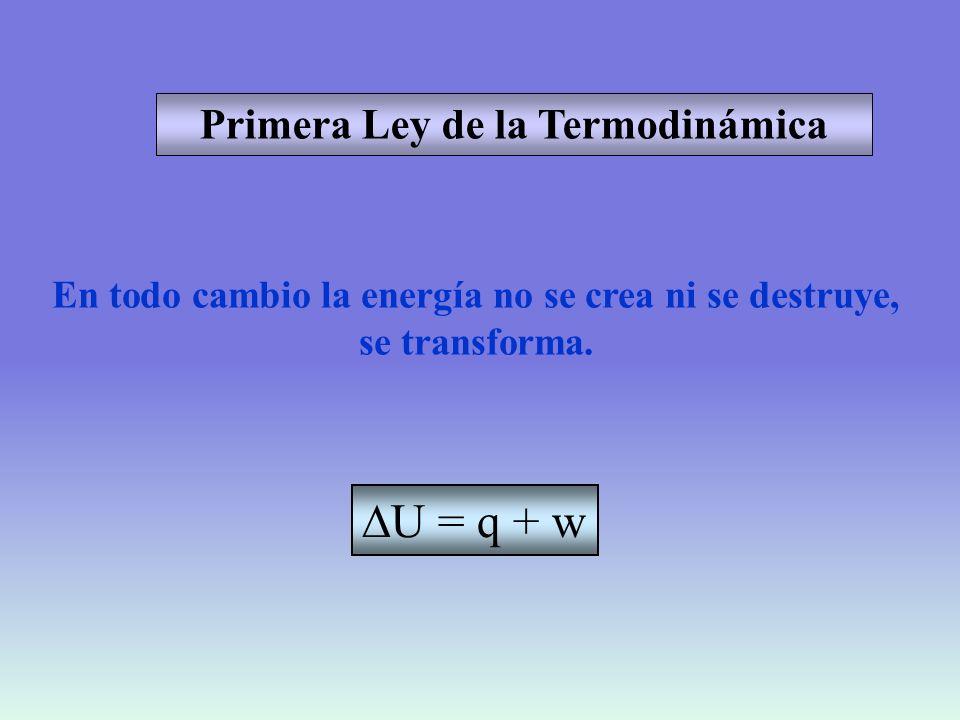 DU = q + w Primera Ley de la Termodinámica