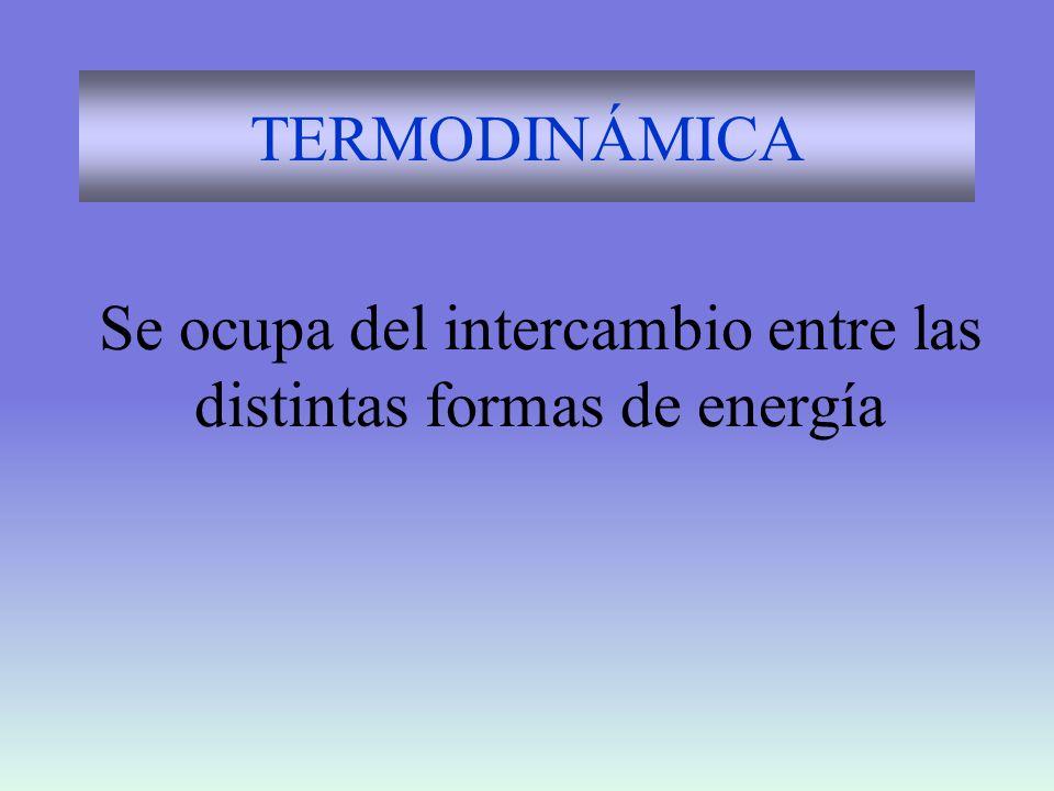 Se ocupa del intercambio entre las distintas formas de energía