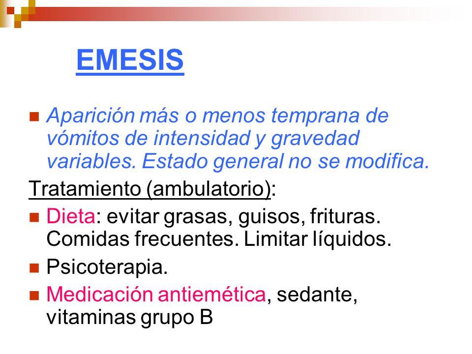 EMESISAparición más o menos temprana de vómitos de intensidad y gravedad variables. Estado general no se modifica.