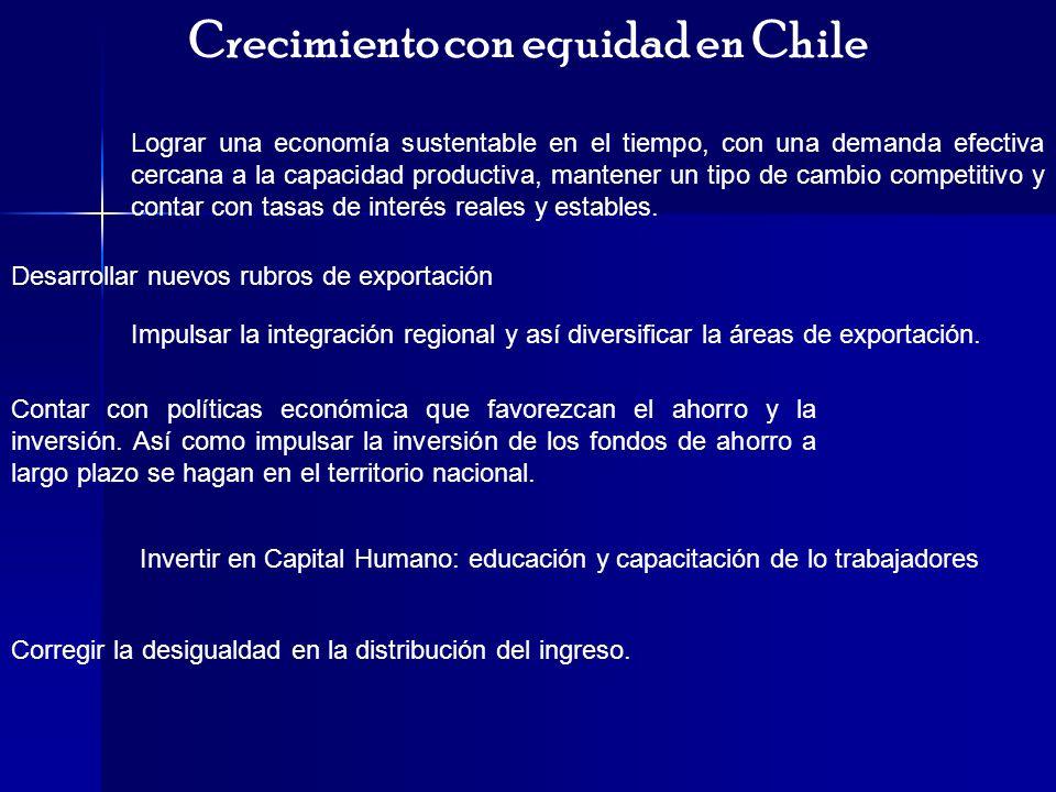 Crecimiento con equidad en Chile