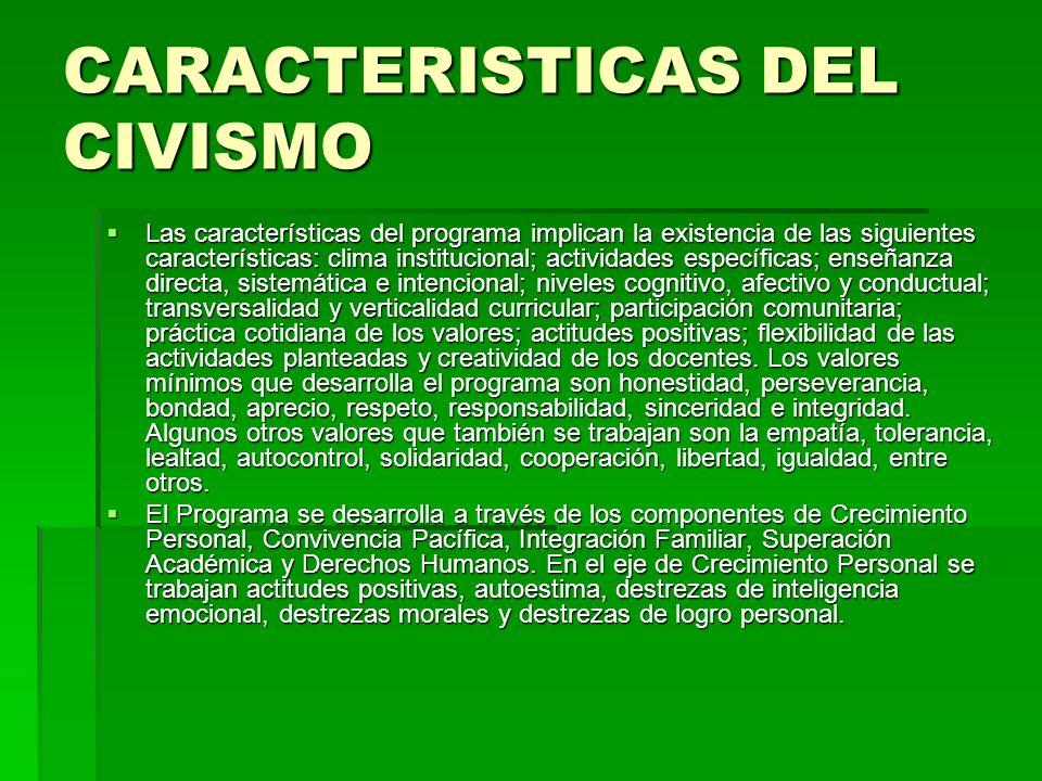 CARACTERISTICAS DEL CIVISMO